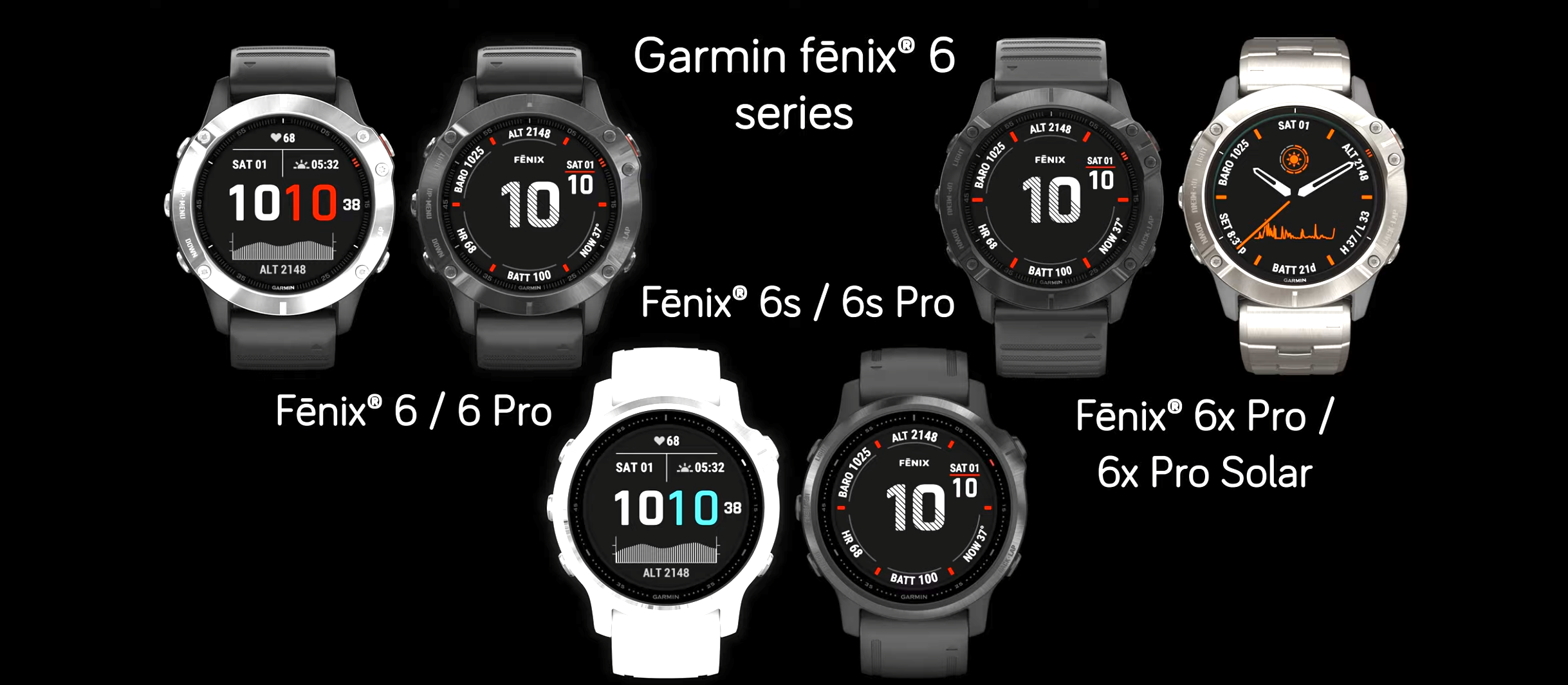 Photo of Garmin Fenix 6 Series Leaked includes Pro model and 6x Pro Solar – Key features revealed