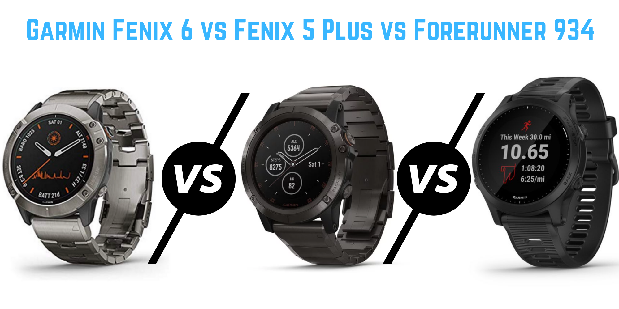 Photo of Garmin Fenix 6 vs Fenix 5 Plus vs Forerunner 945 – How will the new Fenix compare when released?