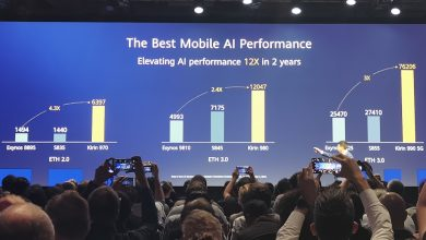 Photo of Huawei Kirin 990 5G comfortably tops AI benchmarks by double compared to Snapdragon 855