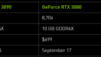 Photo of NVIDIA announces RTX 30 series GPUs based on Ampere architecture for next-gen gaming